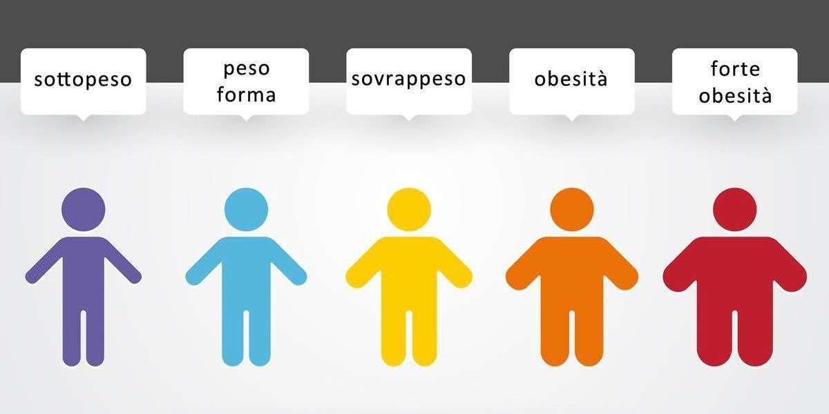 Misurazione della massa corporea