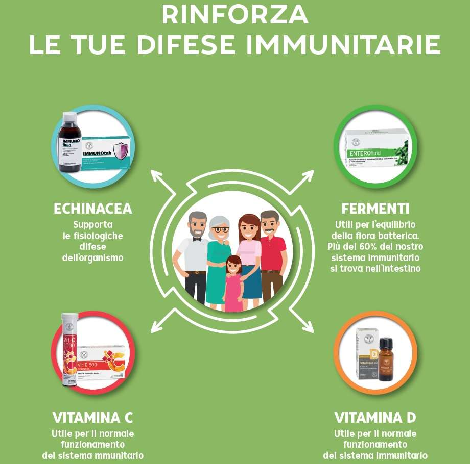 IN EVIDENZA - Difese immunitarie